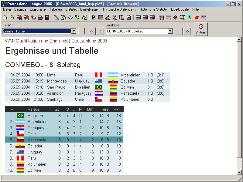 Screenshot vom Programm: Professional League